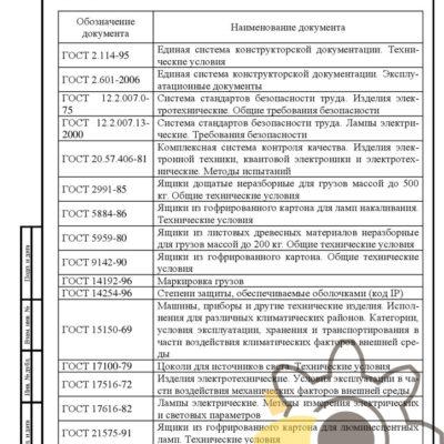 Технические условия на лампы светодиодные стр.17