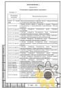 Технические условия на воздуховоды и соединительные детали стр.17
