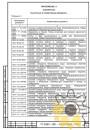 Технические условия на дымоходы стр.30
