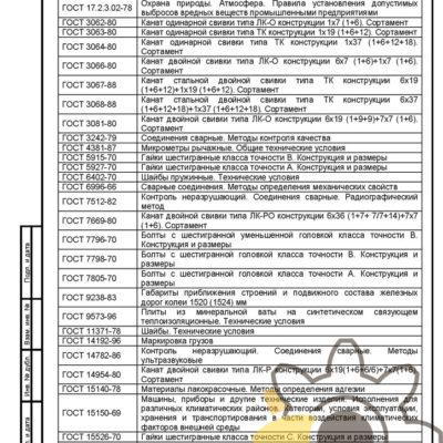 Технические условия на дымоходы стр.31