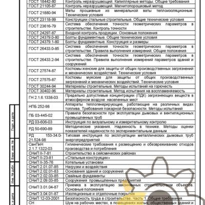 Технические условия на дымоходы стр.32