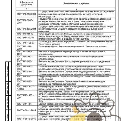 Технические условия на бензин стр.15