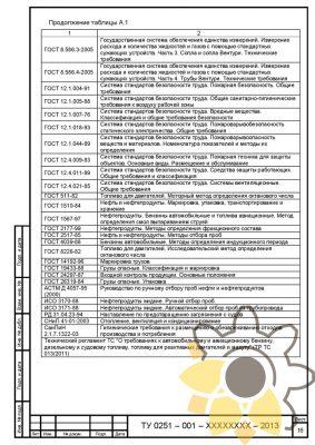 Технические условия на бензин стр.16