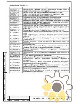 Технические условия на дизельное топливо стр.15
