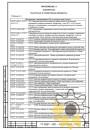Технические условия на добавку к дизельному топливу стр.23