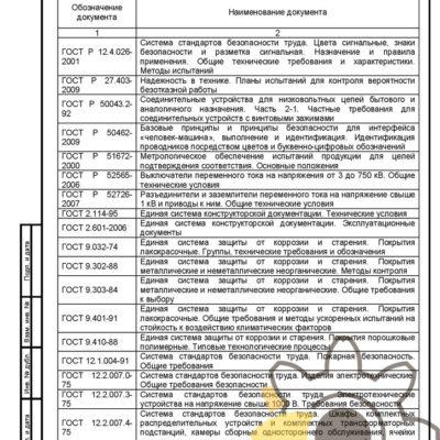 Технические условия на камеру КСО стр.21