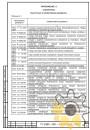 Технические условия на средства для мытья автостекол стр. 20