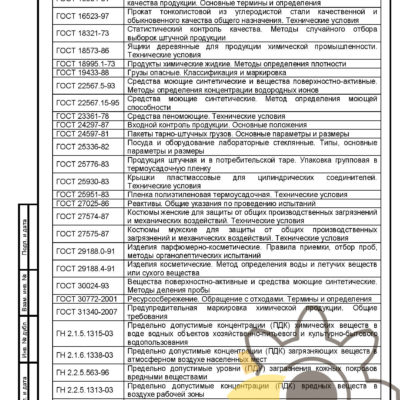 Технические условия на средства для мытья автостекол стр. 22