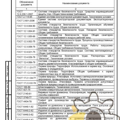 Технические условия на изделия из жидкого искусственного гранита стр. 15