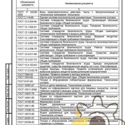 Технические условия на клей обойный стр. 16