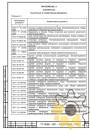 Технические условия на блочно-модульные котельные стр. 50