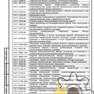 Технические условия на блочно-модульные котельные стр. 52