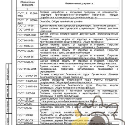 Технические условия на опалубку щитовую стальную стр.33