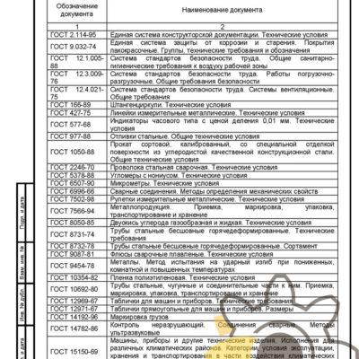 Технические условия на сваи стальные винтовые стр.16
