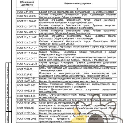 Технические условия на колонны железобетонные стр.15