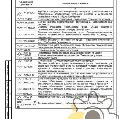 Технические условия на кабель-канал ПВХ стр.15