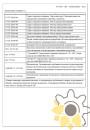 Технические условия на вешенки стр.19
