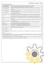 Технические условия на пиво стр.15