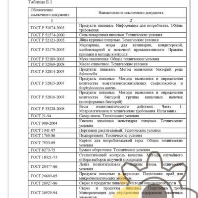 Технические условия на пряники расписные стр.15