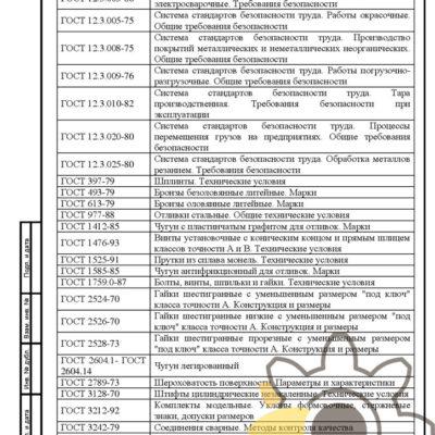 Технические условия на гидроцилиндры стр.18