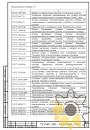 Технические условия на гидроцилиндры стр.20