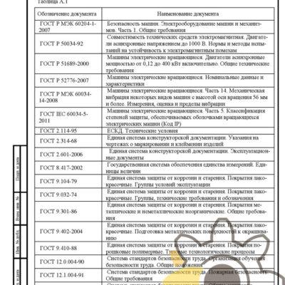 Технические условия на асинхронный электродвигатель стр.24