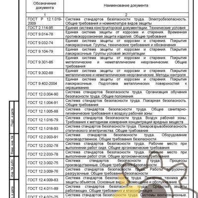 Технические условия на домкрат гидравлический стр.16