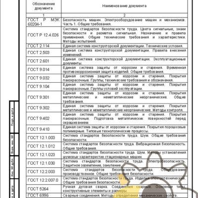 Технические условия на систему капельного орошения стр.22