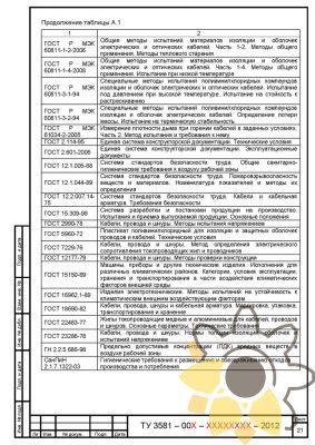 Технические условия на монтажные огнестойкие кабели стр.21