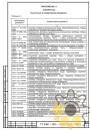 Технические условия на электронный пускорегулирующий аппарат стр.21