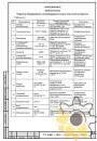 Технические условия на электронный пускорегулирующий аппарат стр.23