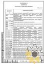 Технические условия на электростанции дизельные стр.28
