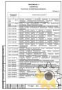 Технические условия на выхлопную систему стр.25