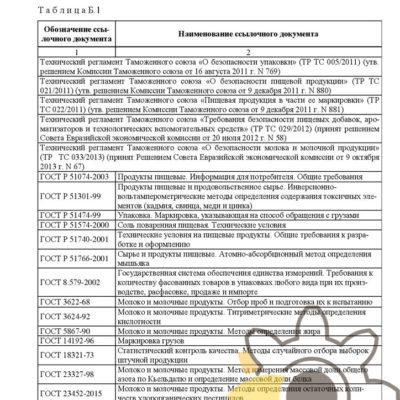 Технические условия на сыр из козьего молока стр.15