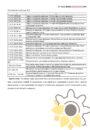 Технические условия на сыр из козьего молока стр.16